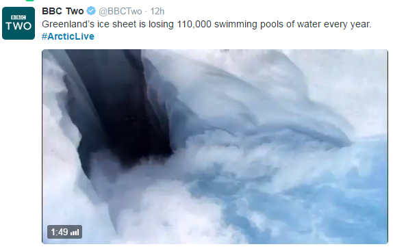 How Many Swimming Pools Of Water Is Greenland Losing Each Year Research